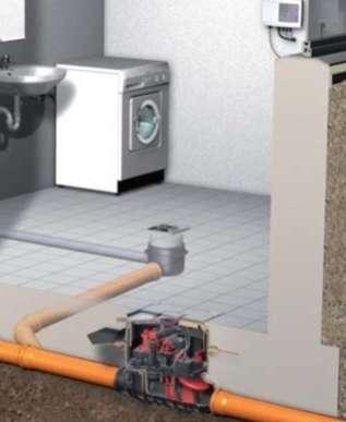 Ruckstauklappe Gegen Abwasser Im Keller Lagerhaus