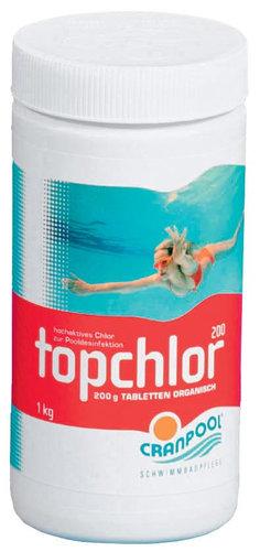 Chlortabletten topchlor 1 kg bau gartenmarkt for Raumdesigner app