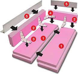 austrotherm fundamentplatten d mmsystem online berechnen lagerhaus landforst. Black Bedroom Furniture Sets. Home Design Ideas