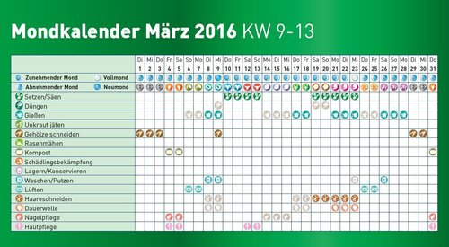 mondkalender 2016 m rz lagerhaus. Black Bedroom Furniture Sets. Home Design Ideas