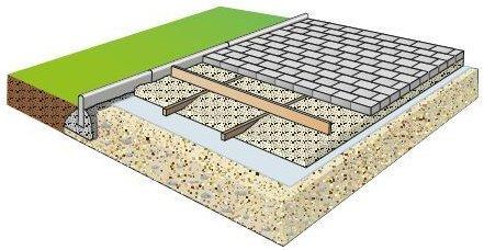 terrassenplatten verlegen lagerhaus. Black Bedroom Furniture Sets. Home Design Ideas