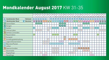 Mondkalender 2017 august lagerhaus thermenland - Mondkalender 2017 garten ...