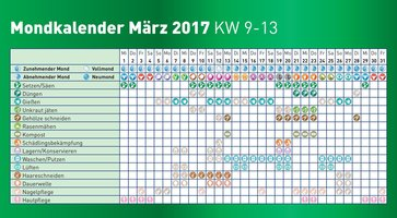 mondkalender 2017 m rz lagerhaus. Black Bedroom Furniture Sets. Home Design Ideas