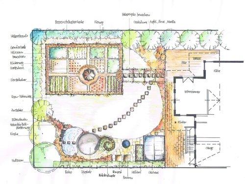 einen nutzgarten planen und gestalten lagerhaus landforst. Black Bedroom Furniture Sets. Home Design Ideas