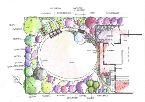 Einen naturnahen Garten anlegen   Lagerhaus Gleinstätten ...
