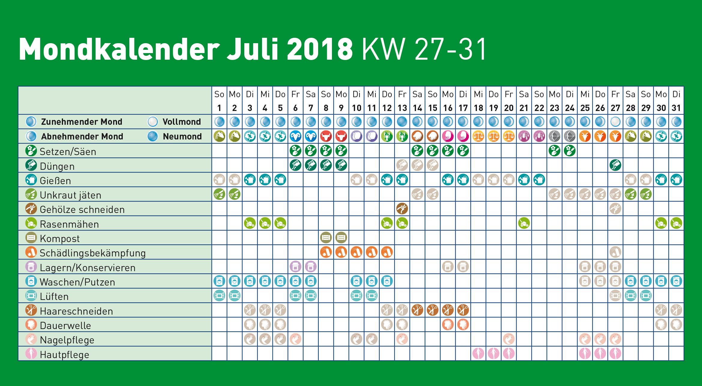 mondkalender 2018
