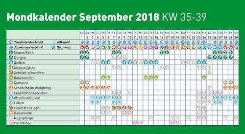 Mondkalender 2018 September Lagerhaus Landeck
