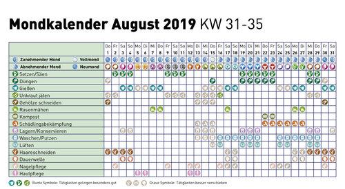 mondkalender august